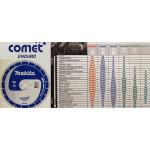 B-13530 Универсальный алмазный диск Comet Enduro, 400х25,4/20